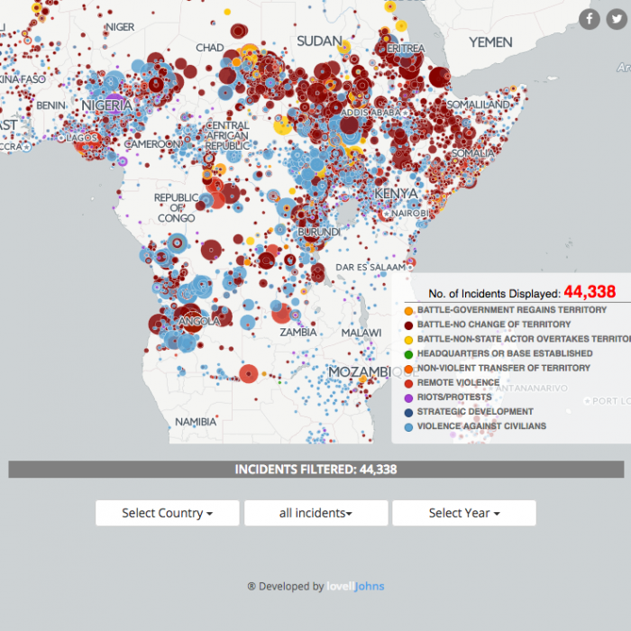 ACLED data visualisation