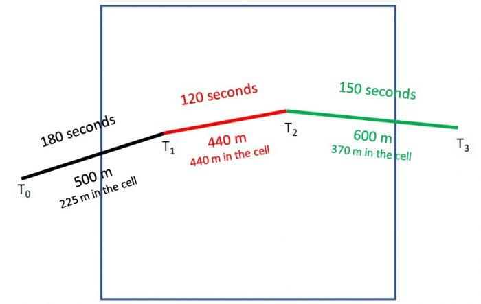 Vessel Density Mapping Blog Image 3